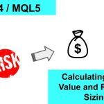 How to Calculate Lot Sizes and Risk Pricing with MQL4 and MQL5
