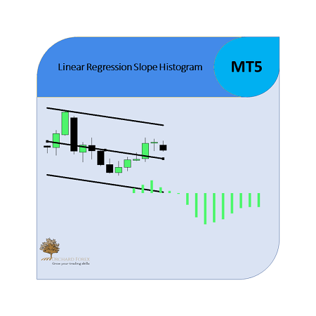 Linear Regression Slope for MT5