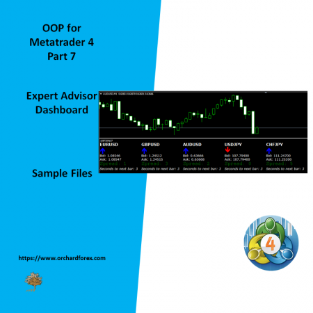 MQL4 Object Oriented Development Part 7 – Expert Advisor Dashboard